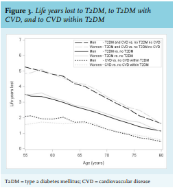 nhg diabetes mellitus estándar tipo 2 tweede herziening
