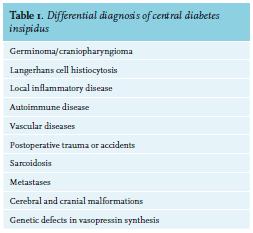 Article Central Diabetes Insipidus Beware Of Langerhans Cell